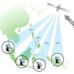 Преимущества подключения к Интернету по технологии Mobile WiMAX